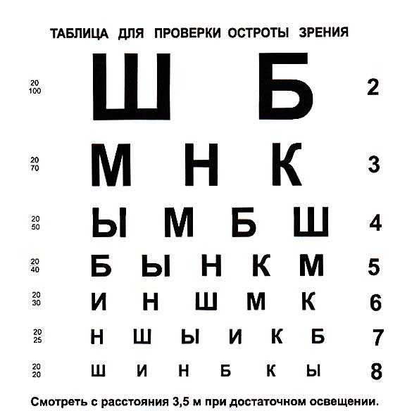 Делают ли лазерную коррекцию зрения на плюс
