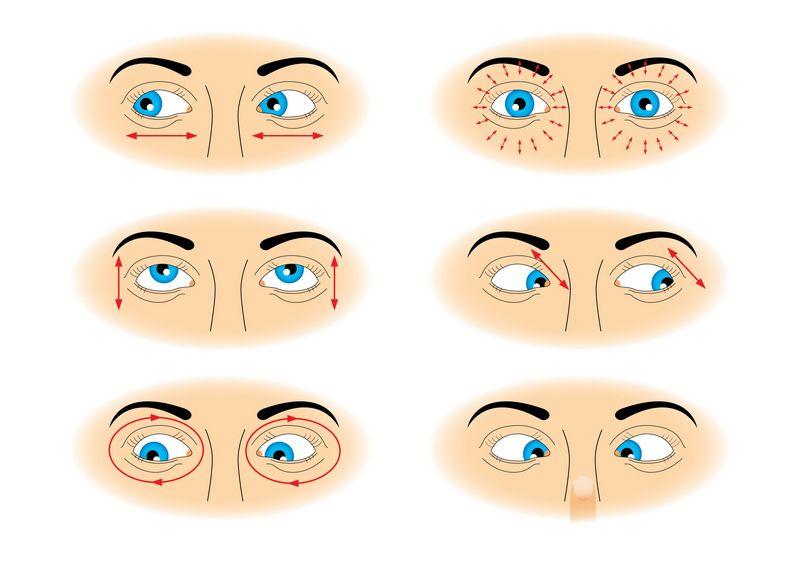 вращение глаз