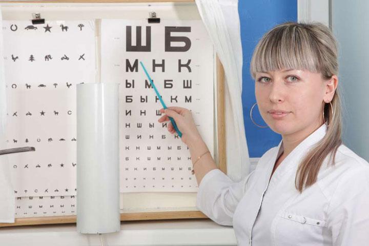 Проверка зрения по таблицам