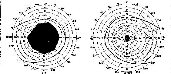 схема видения глаза
