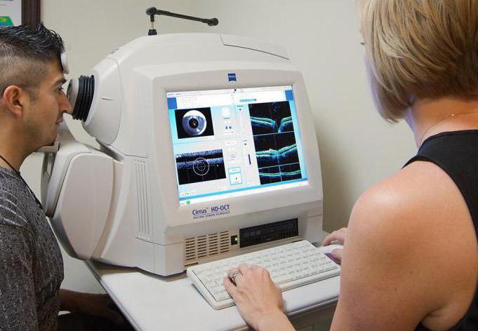 когерентная томография сетчатки глаза