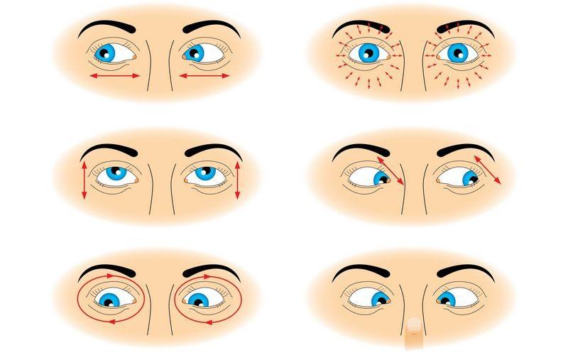 упражнения для глаз при близорукости